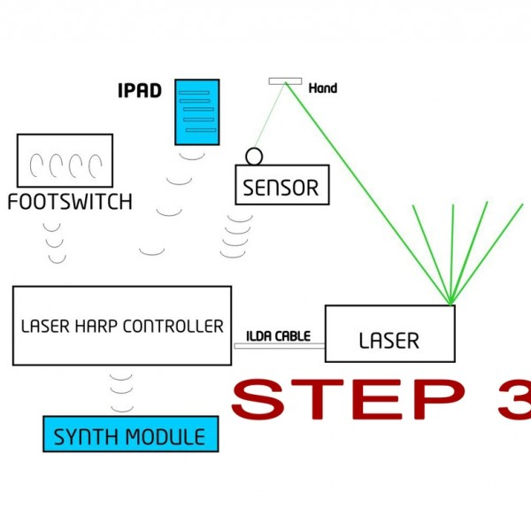 Thumbnail for Step 3: Wireless Midi